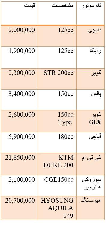 تی تیبا 95 قیمت موتورسیکلت در بازار تهران + جدول