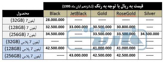 قیمت فروش آیفونهای قانونی در بازار ایران مشخص شد