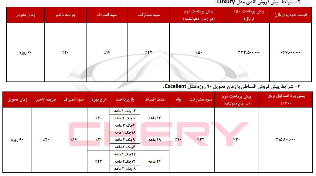 فروش آریزو 5 در ایران