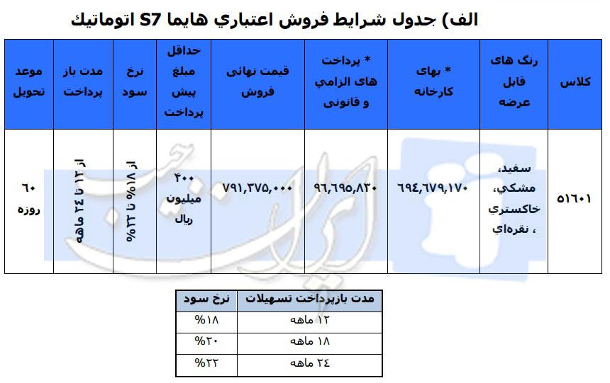 جدول شرایط فروش اقساطی ھایما S7 اتوماتیک
