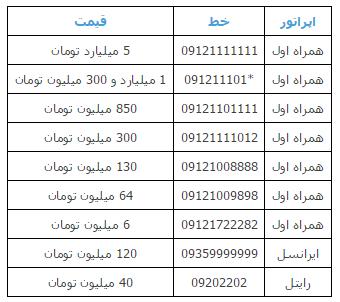 فروش خط رند موبایل