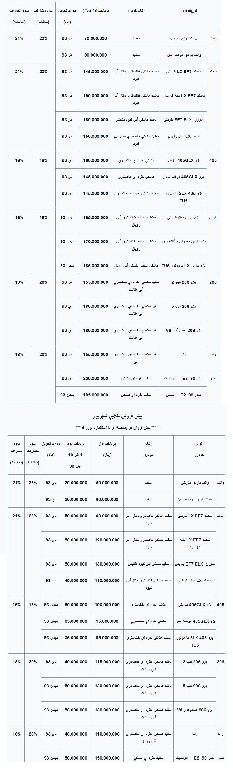 جدول پیش فروش محصولات ایران خودرو – شهریور ماه ۹۳
