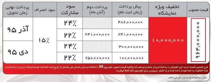 جدول فروش خودروی BYD S6