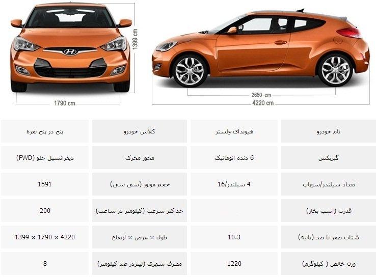 قیمت+جدید+هیوندا+ولستر