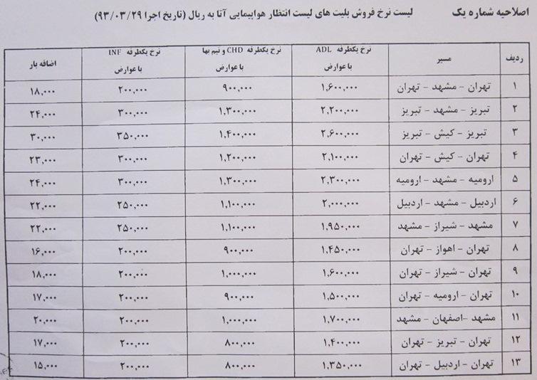 قیمت بلیط اتوبوس آمل مشهد