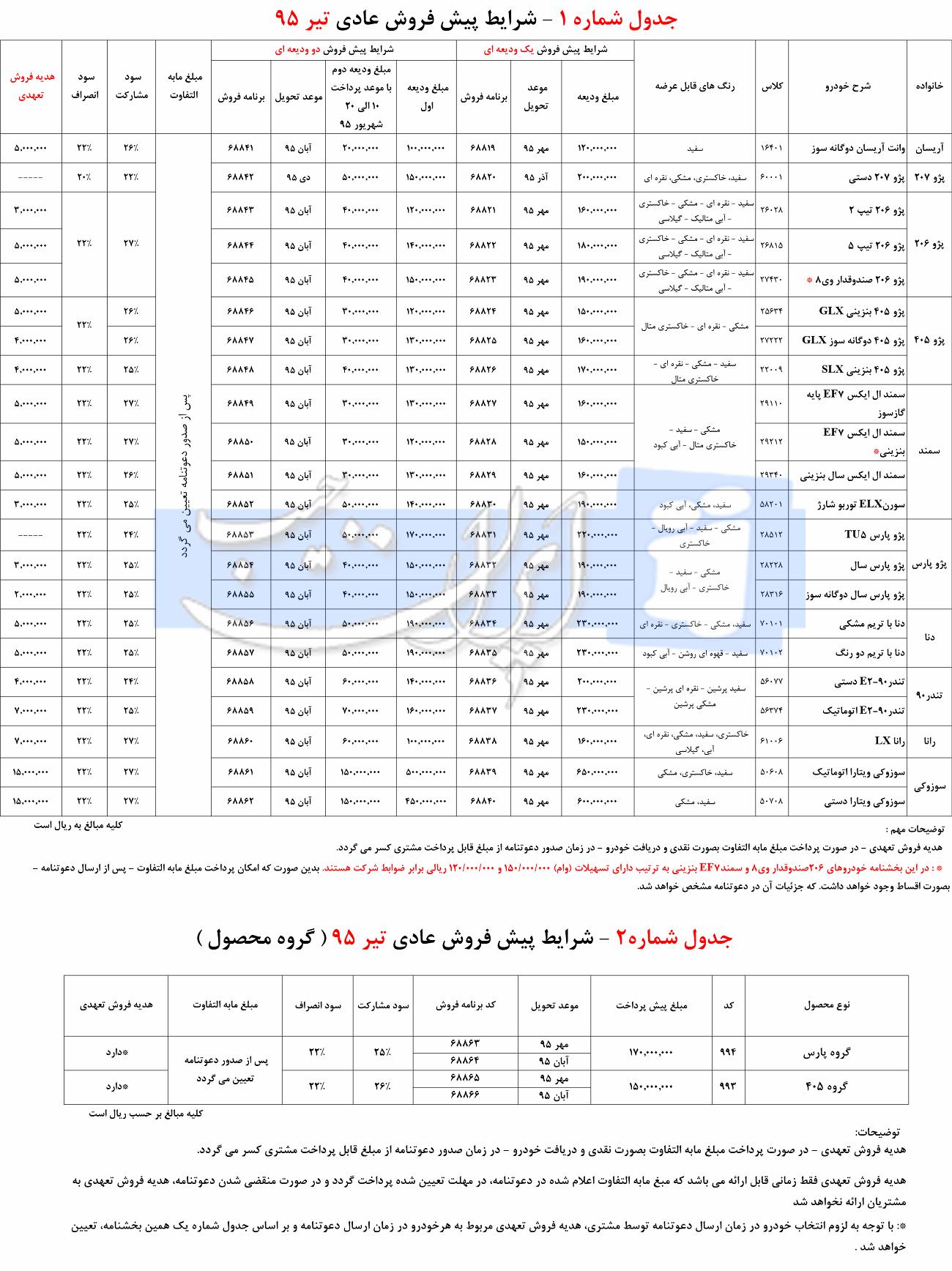 پیشفروش کلیه محصولات ایران خودرو