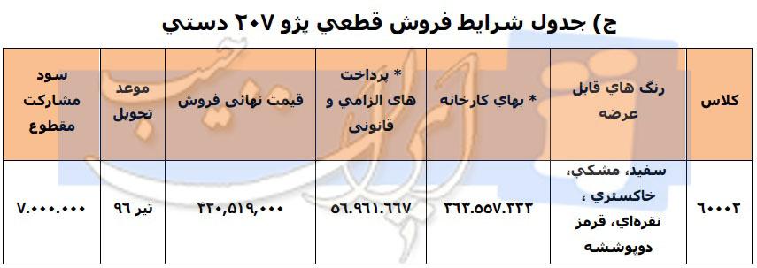 جدول شرایط فروش قطعی پژو 207 دستی