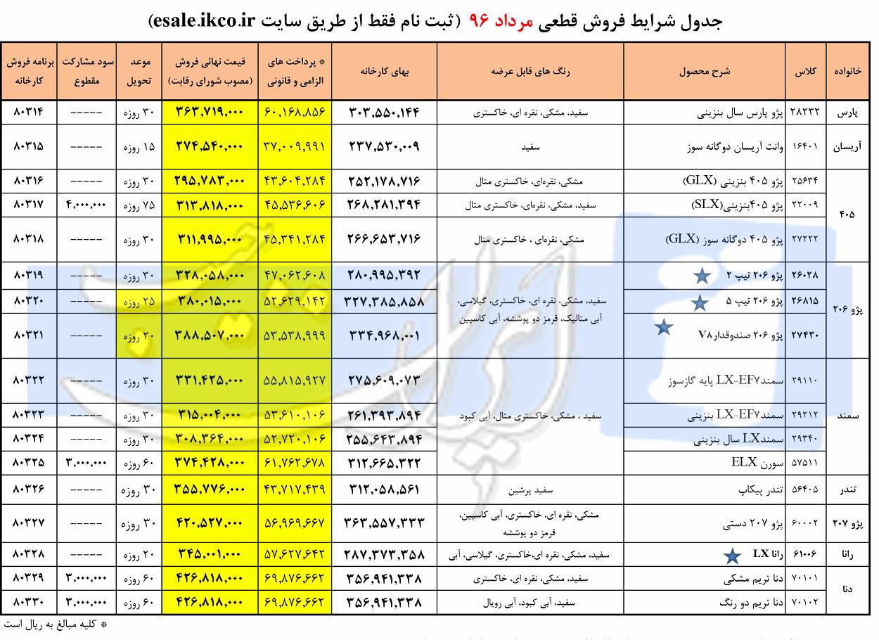 جدول جدید شرایط فروش فوری محصولات ایران خودرو - مرداد 96