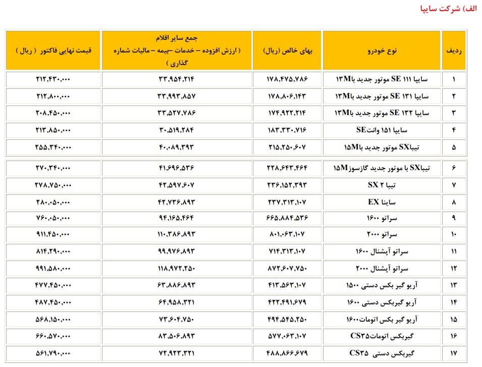 لیست قیمت جدید نمامی محصولات سایپا