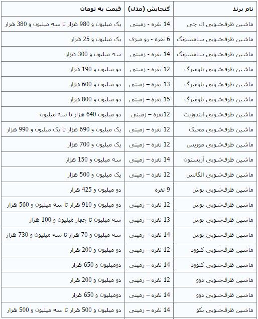 قیمت خرید ماشین ظرفشویی ال جی