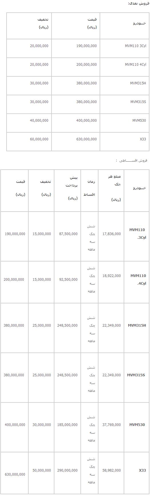 قیمت باطری شاهین