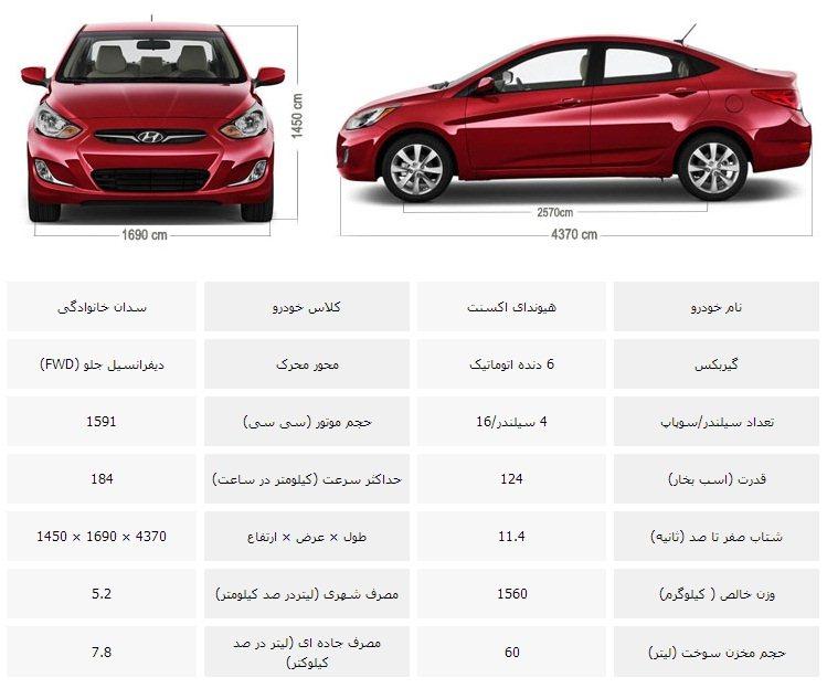 قیمت+روز+هیوندا+اکسنت+و+النترا