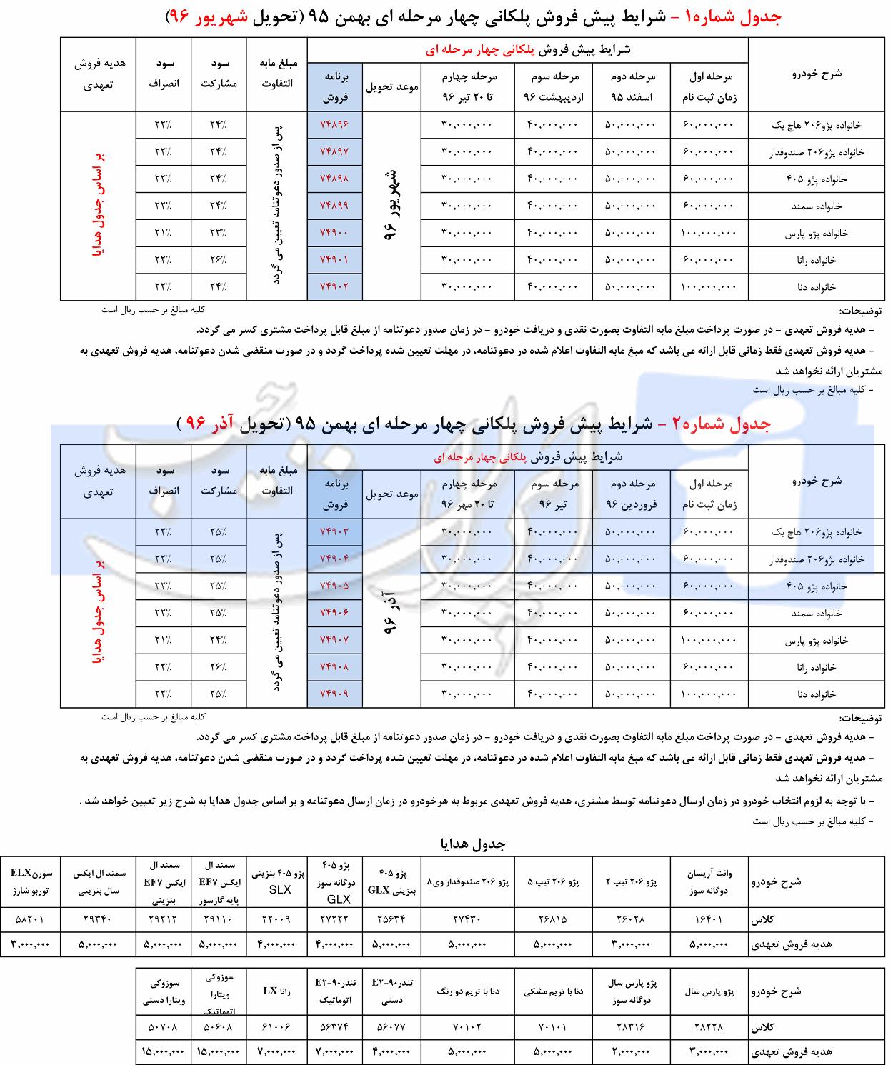 شرایط پیش فروش پلکانی محصولات ایران خودرو - بھمن 95