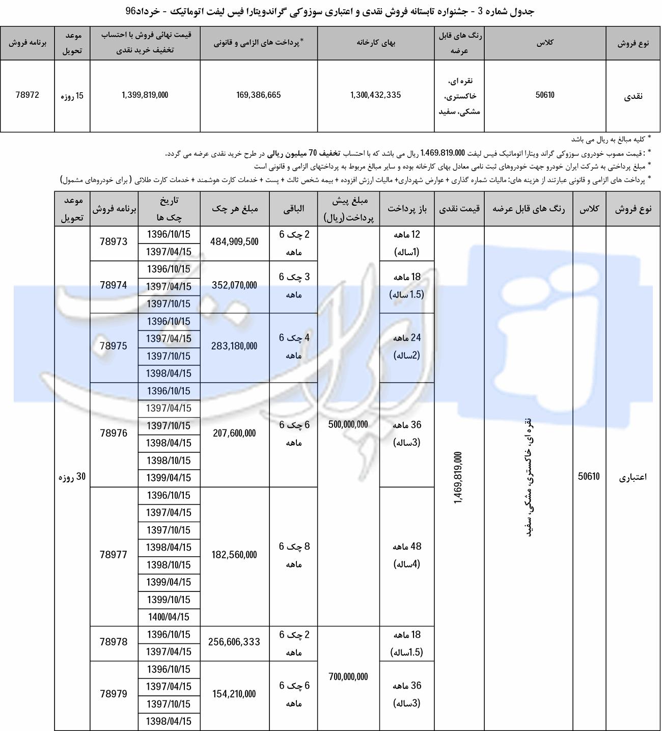جشنواره فروش نقد و اقساط تابستانه خودروهای SUV شرکت ایران خودرو