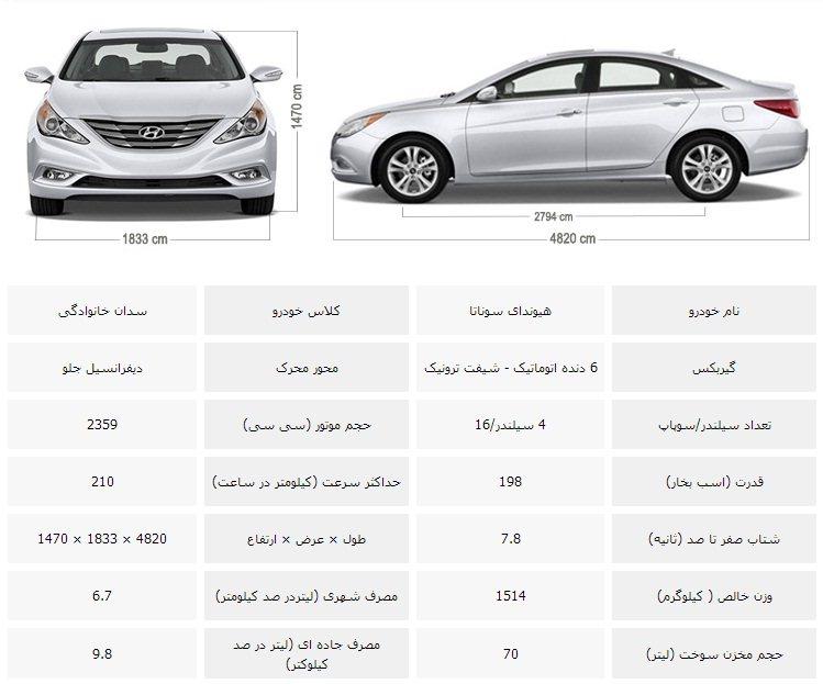 قیمت سوناتا 2014 - 92