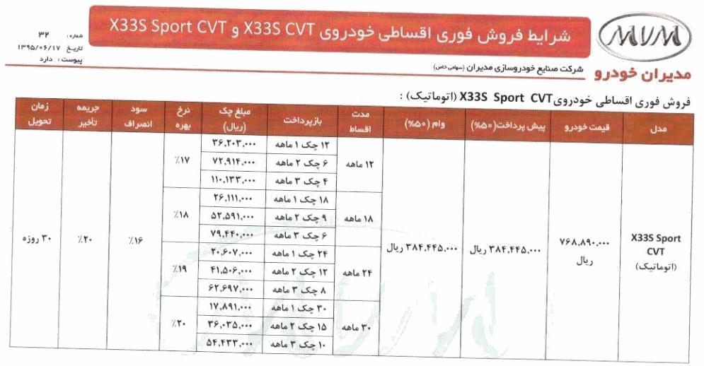 شرایط فروش خودروی جدید MVM X33 S منتشر شد
