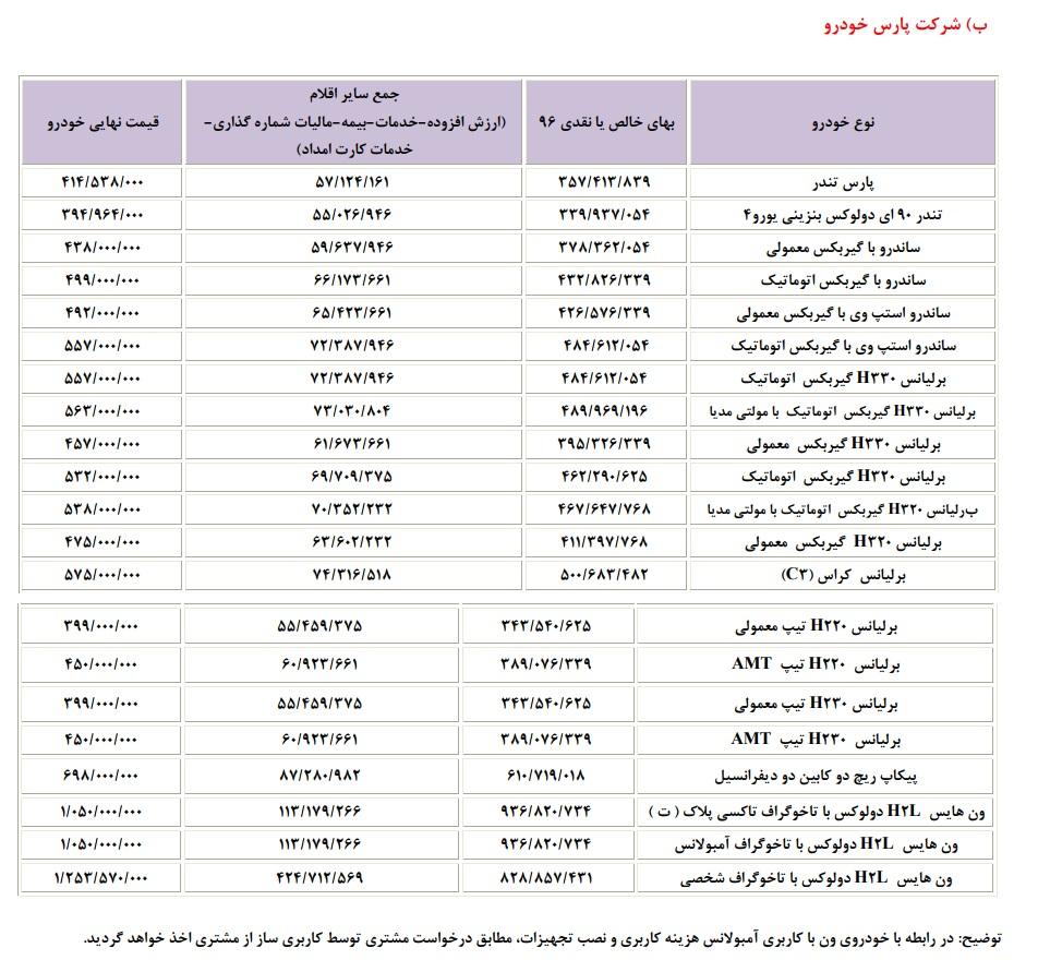 لیست قیمت جدید نمامی محصولات پارس خودرو