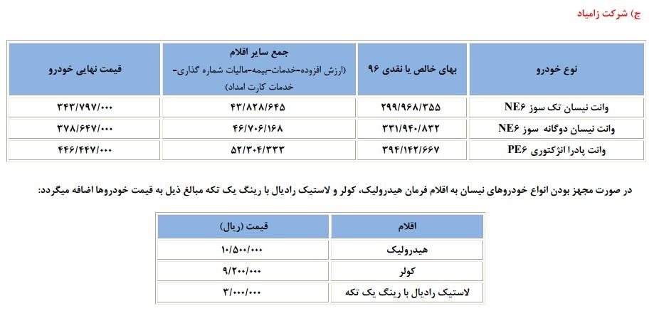 لیست قیمت جدید نمامی محصولات زامیاد