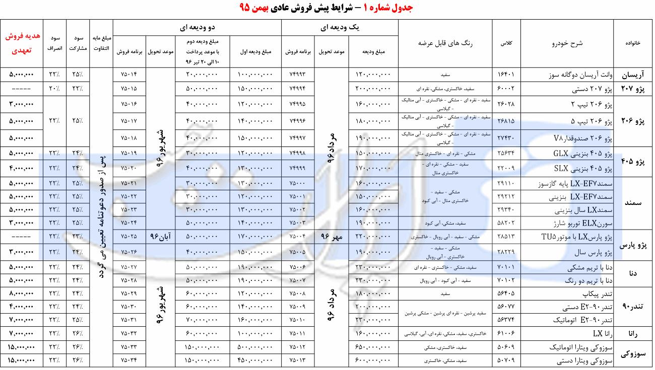 شرایط جدید فروش اقساطی محصولات ایران خودرو ویژه دهه فجر 95