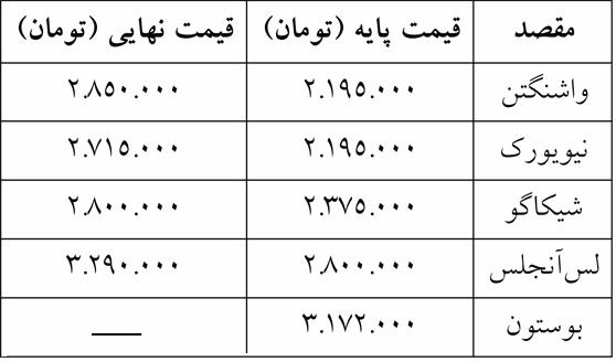 قیمت بلیط آمریکا به ایران