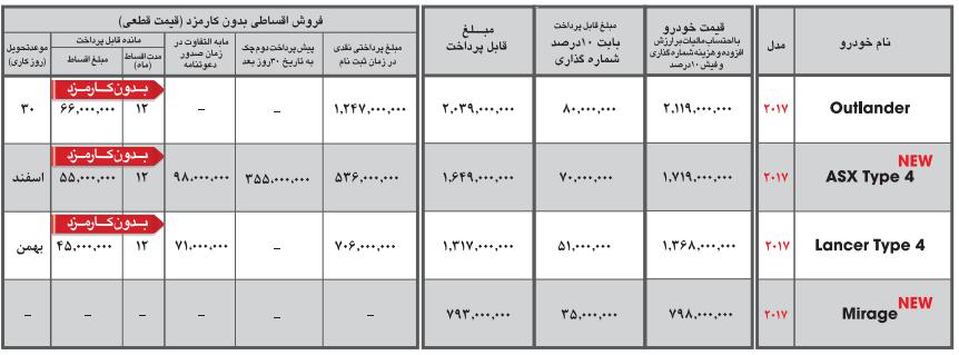 قیمت جدید محصولات میتسوبیشی در ایران