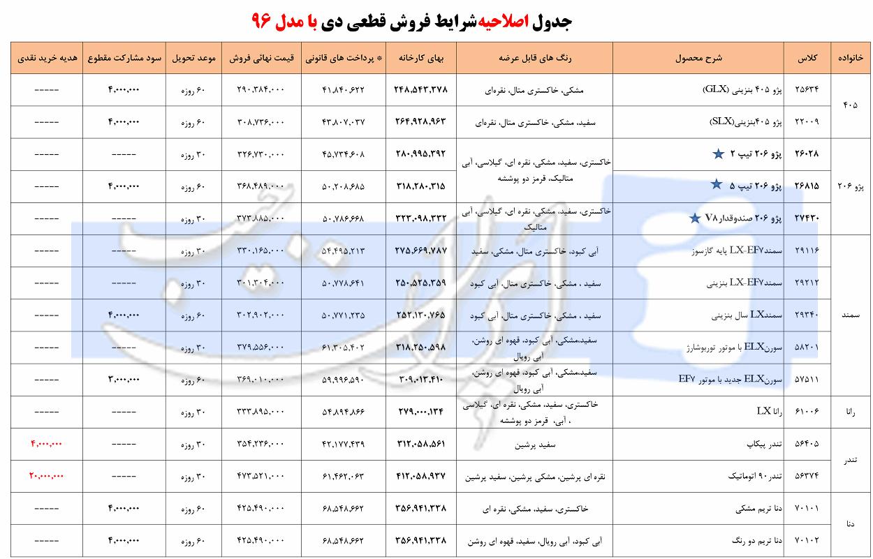فروش فوری محصولات ایران خودرو با مدل 96