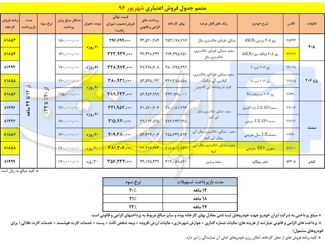 بخشنامه شماره 2 فروش اقساطی محصولات ایران خودرو - شهریور 96