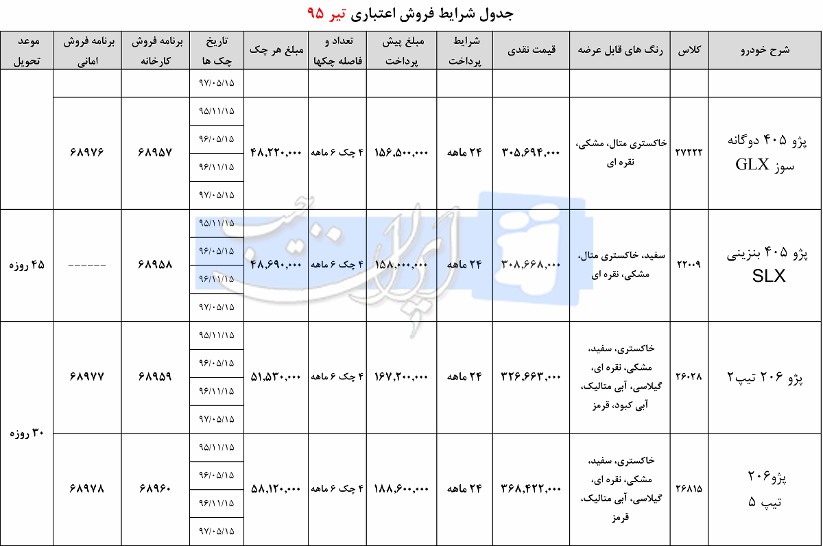 فروش قسطی ایران خودرو