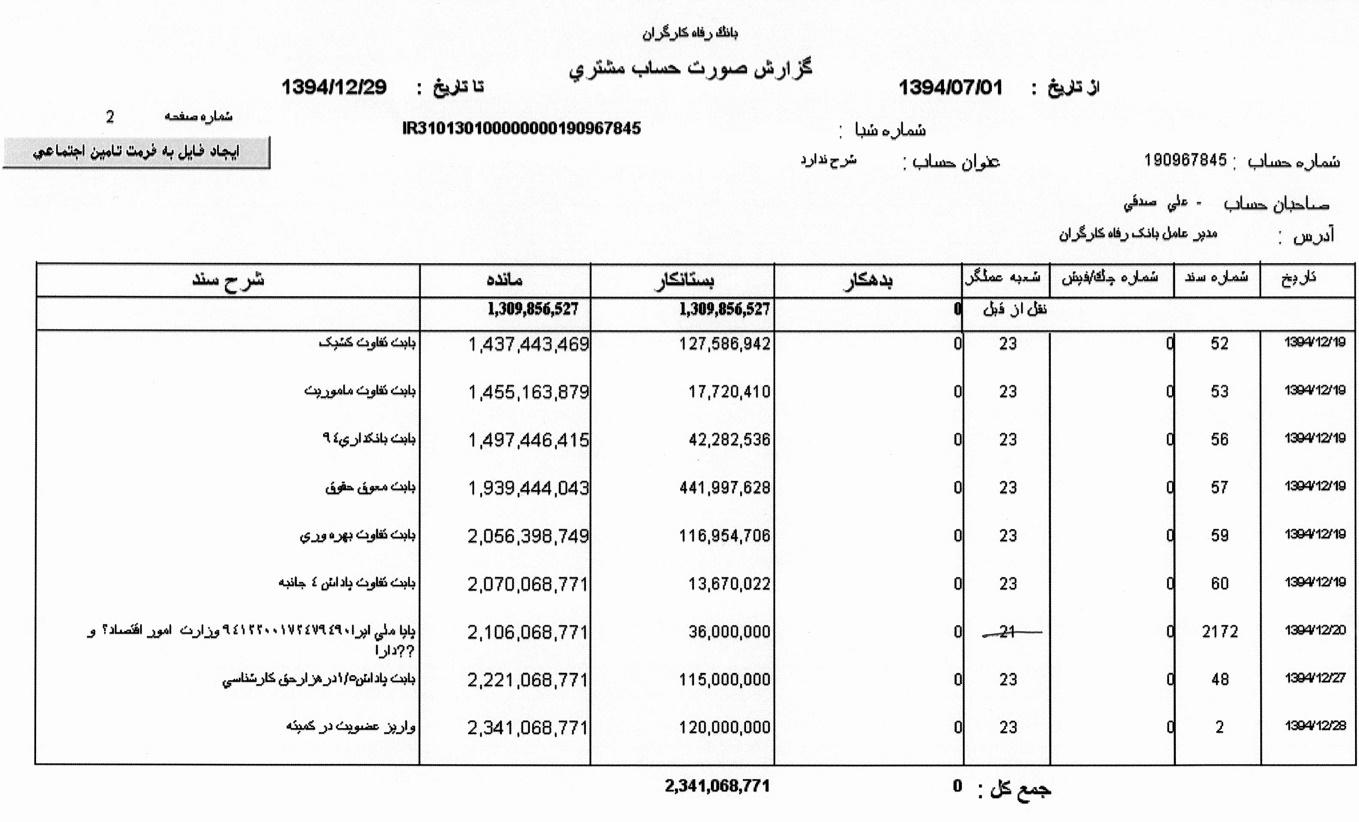 مدیرعامل بانک رفاه فیش حقوقی دولتی ها فیش حقوقی بیمه مرکزی فیش حقوقی بانک رفاه سوابق علی صدقی