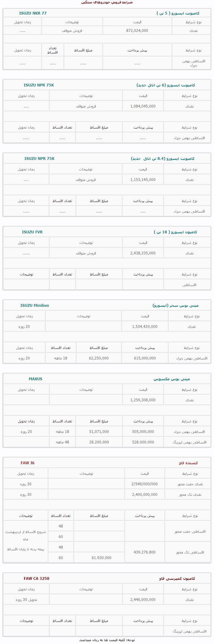 شرایط جدید فروش محصولات گروه بهمن - تیرماه 95