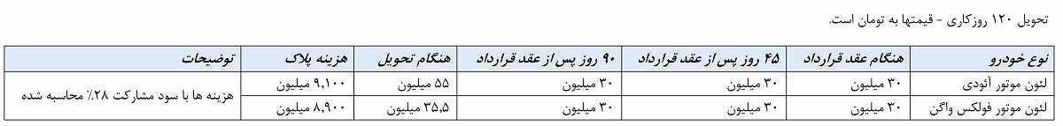 http://cdn.iranjib.ir/images/w8l6i6wi0hnmtog4fzys.png