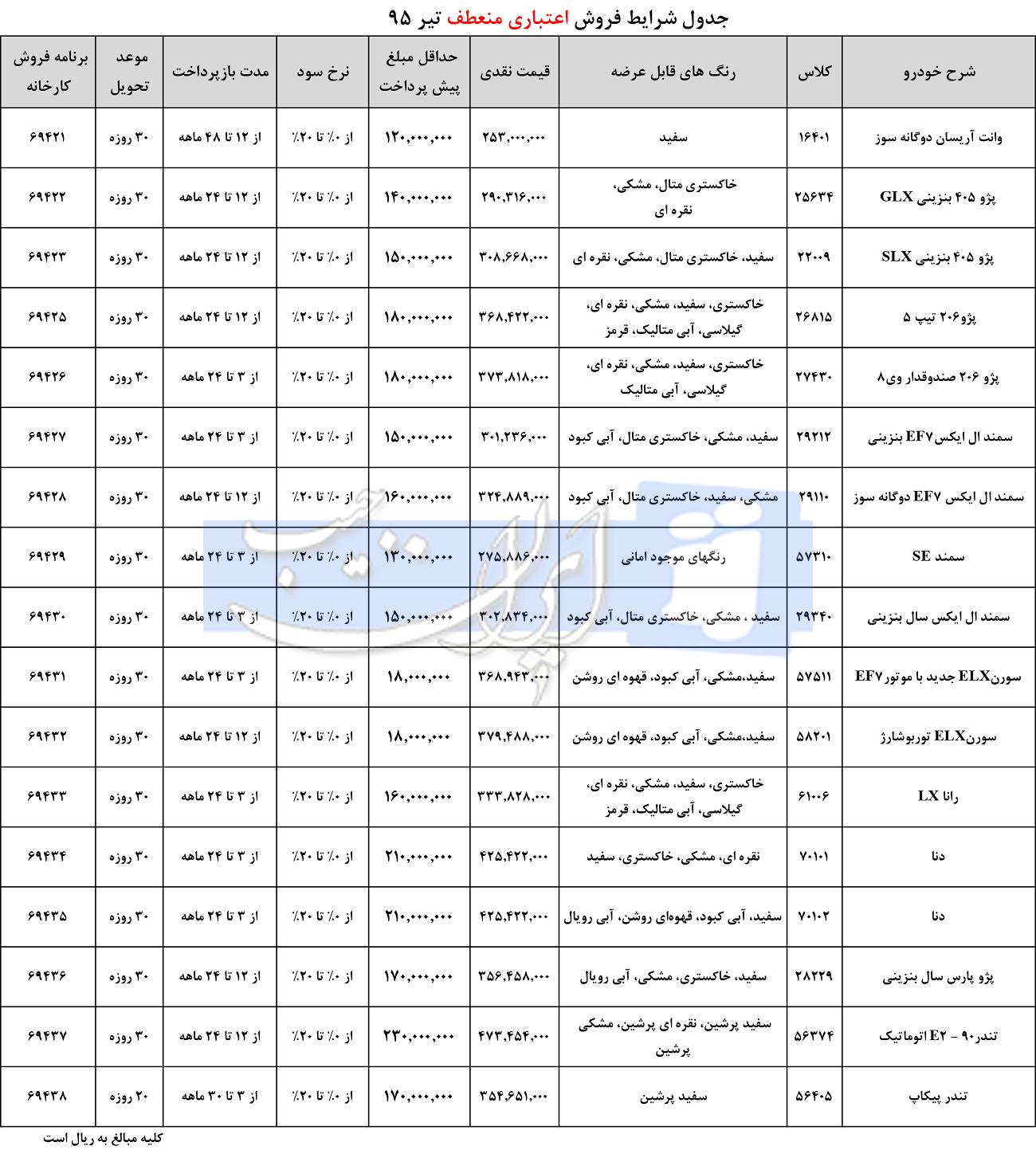 شرایط فروش اقساطی محصولات ایران خودرو - عید سعید فطر