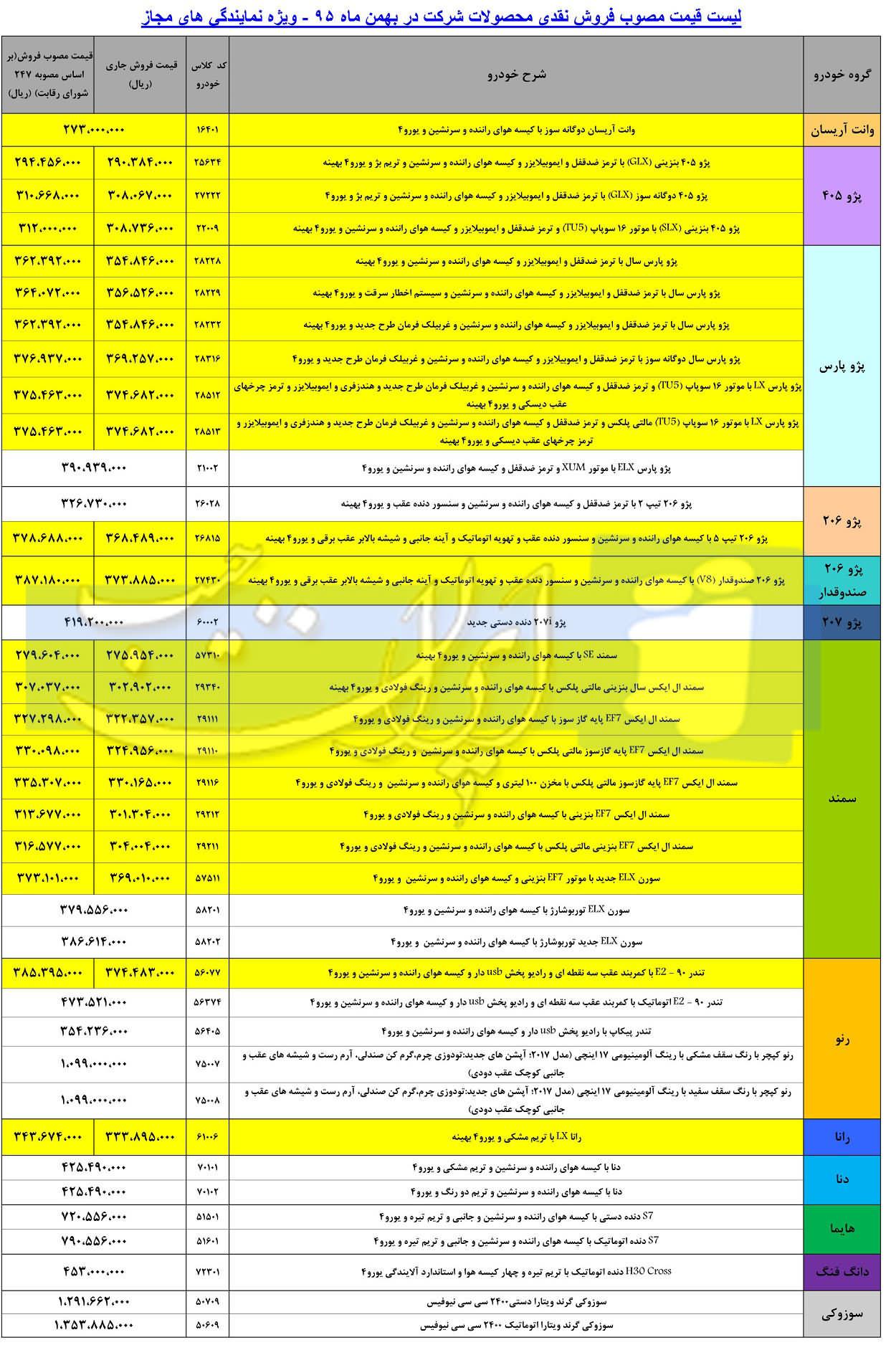 قیمت کارخانه ای کلیه محصولات ایران خودرو - بهمن ماه 95