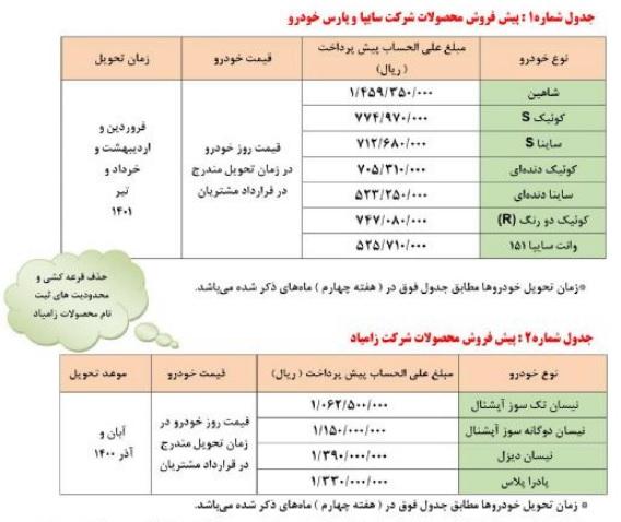 آغاز پیش فروش گسترده محصولات سایپا بمناسبت عید سعید قربان