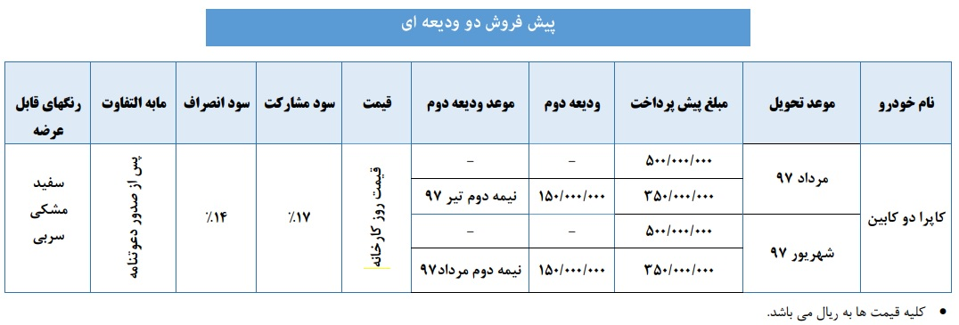 شرایط جدید فروش کاپرا دوکابین / خرداد 97