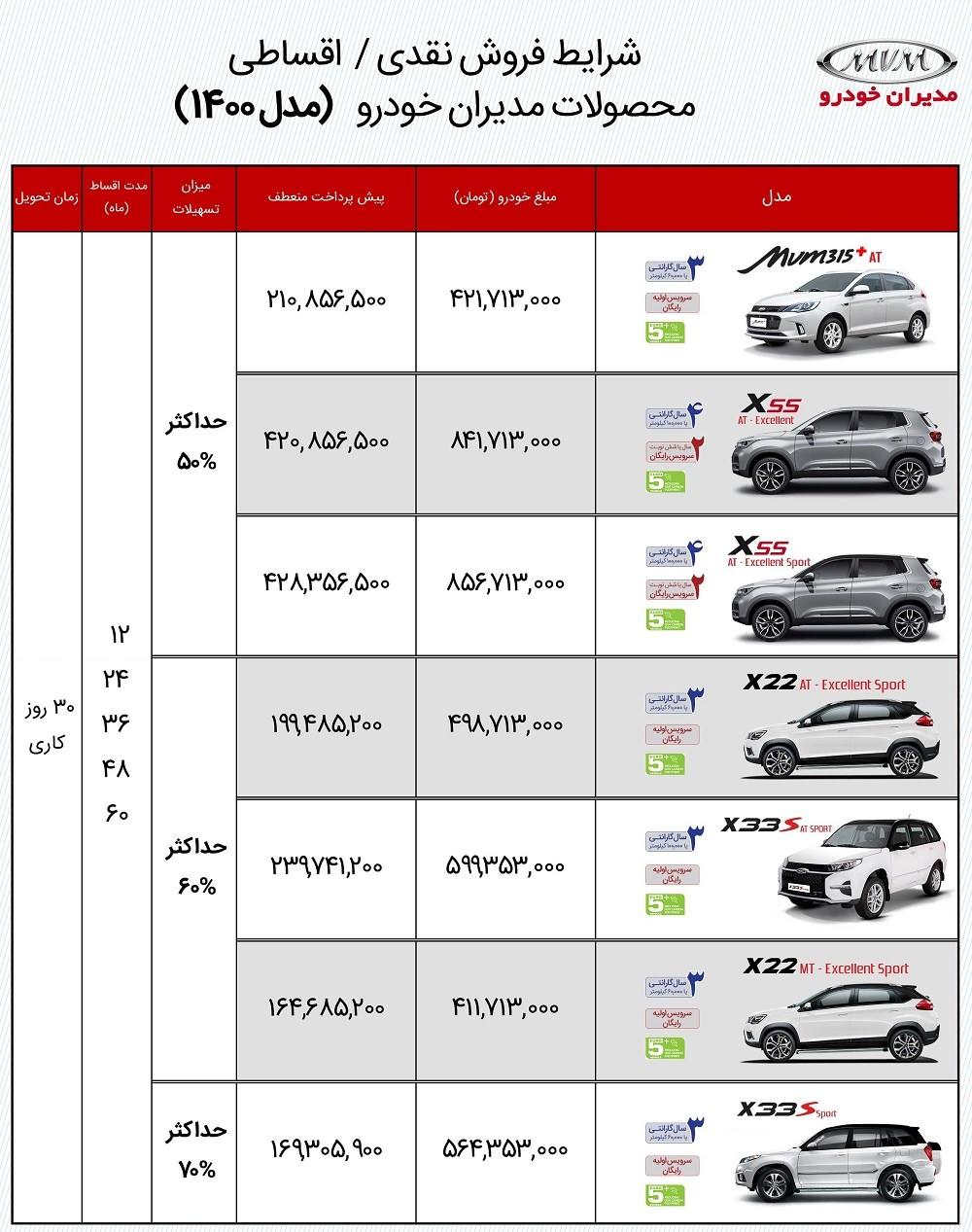فروش اقساطی محصولات مدیران خودرو