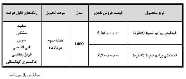 بخشنامه رسمی فروش خودرو فیدلیتی