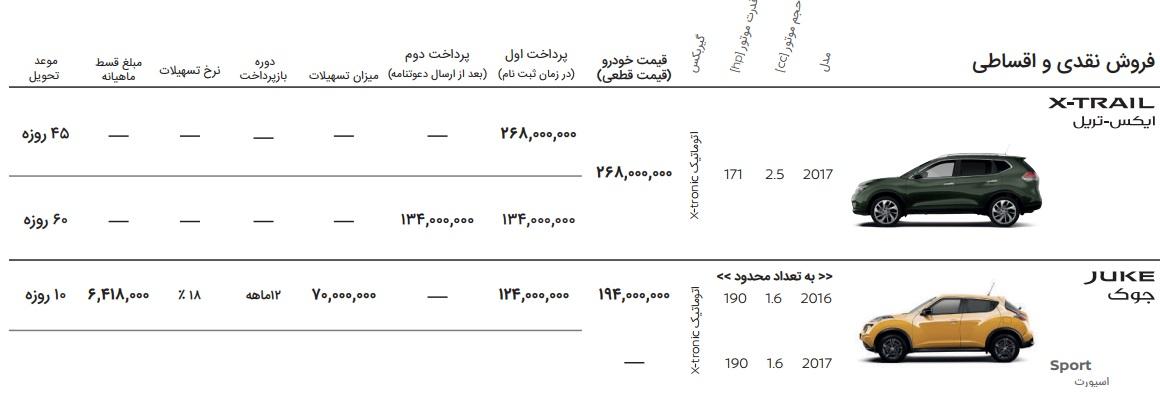 فروش محصولات نیسان ژاپن در ایران - دی 96