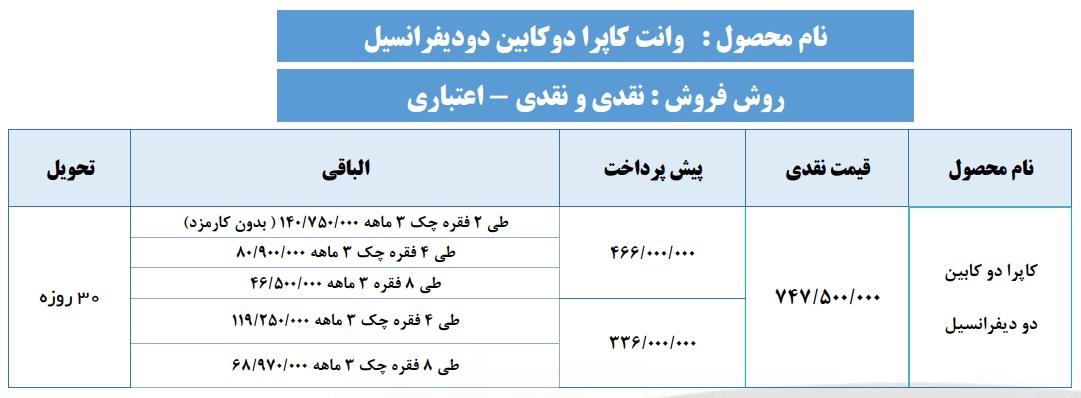 شرایط جدید فروش نقد و اقساط کاپرا2 - مهر و آبان 96