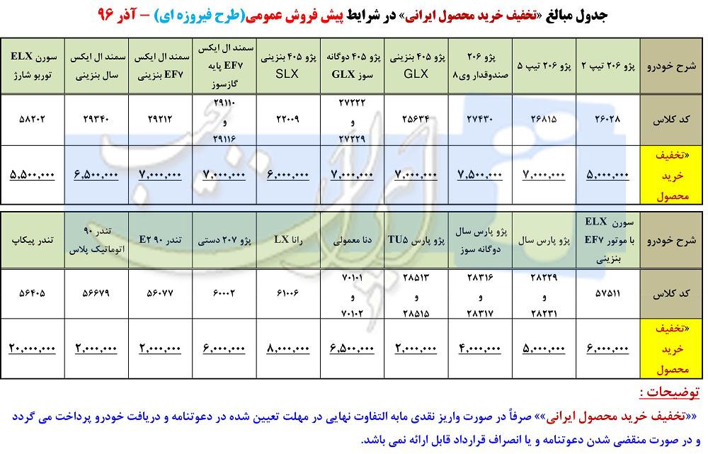 شرایط پیش فروش عمومی محصولات ایران خودرو (طرح فیروزه ای) - آذر 96