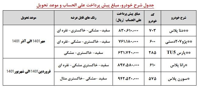 طرح جدید پیش فروش محصولات ایران خودرو - آذر 99
