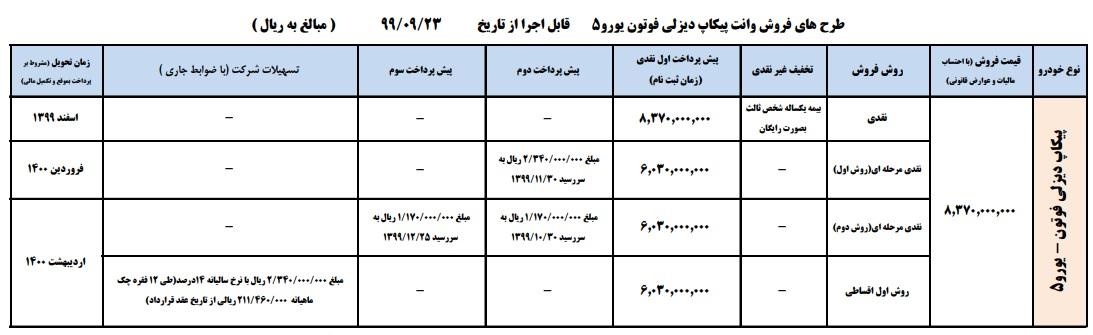 طرح جدید فروش نقد و اقساط پیکاپ فوتون ایران خودرو - آذر 99