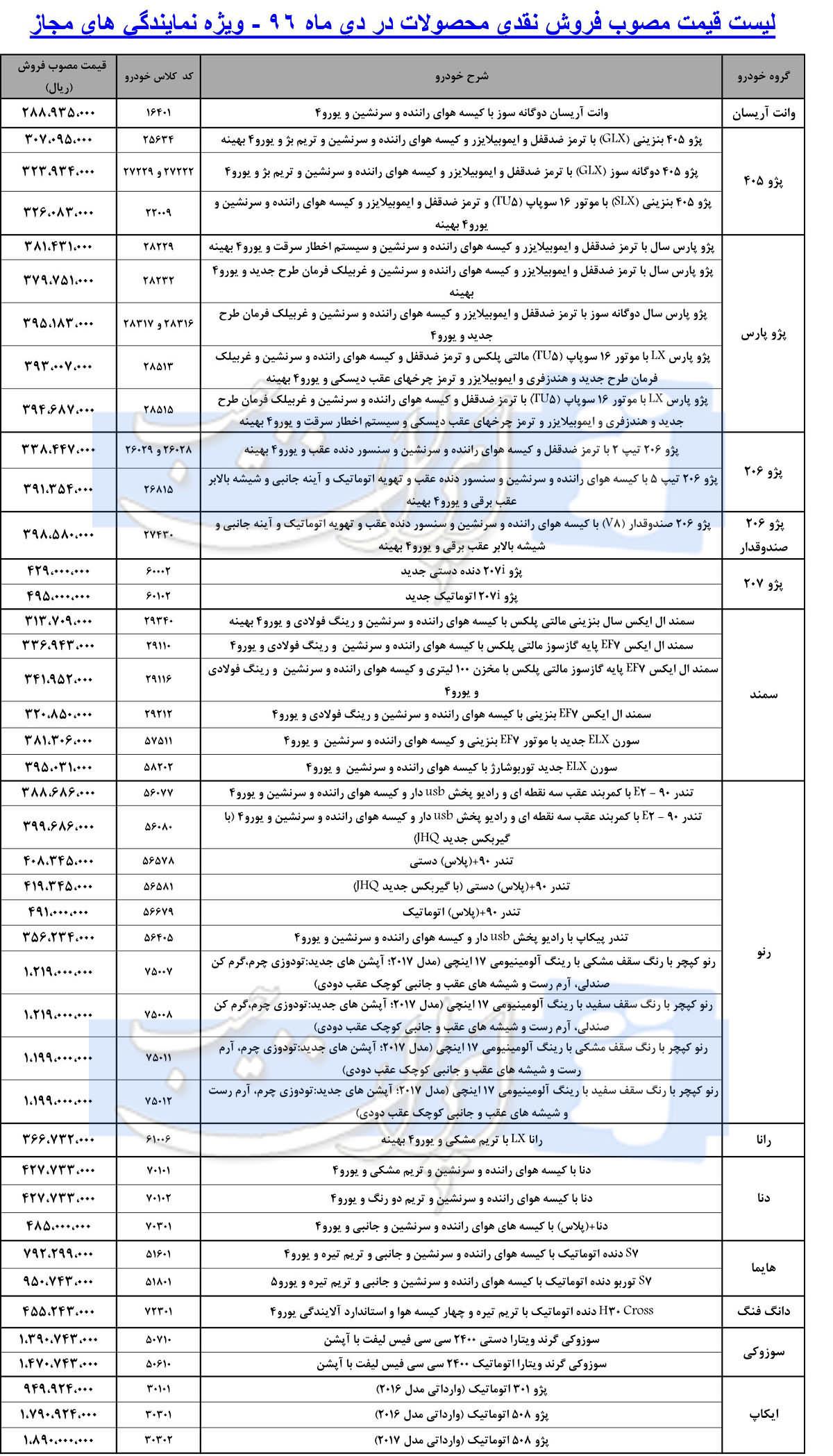 لیست جدید قیمت محصولات ایران خودرو - قابل اجرا از 2 دی ماه