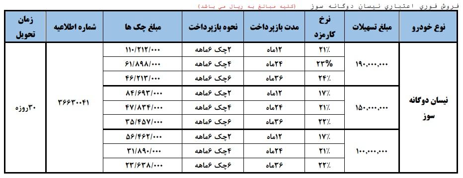 شرایط جدید فروش اقساطی وانت نیسان دوگانه سوز - اسفند 96