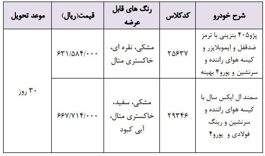 سمند ال ایکس سال در سبد فروش فوری ایران خودرو + جدول