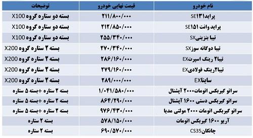 قیمت محصولات شرکت سایپا