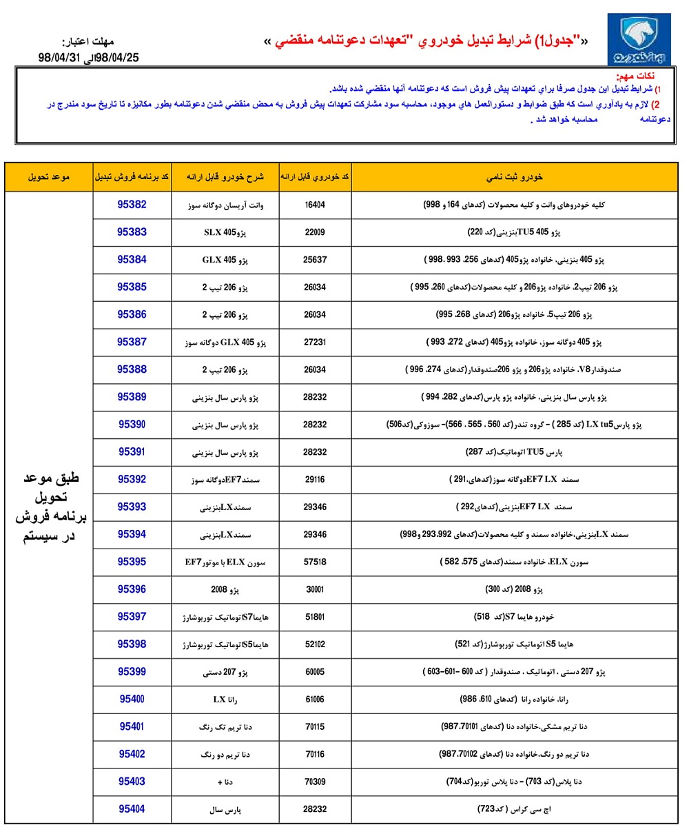طرح تبدیل محصولات ایران خودرو ویژه نیمه دوم تیرماه 98