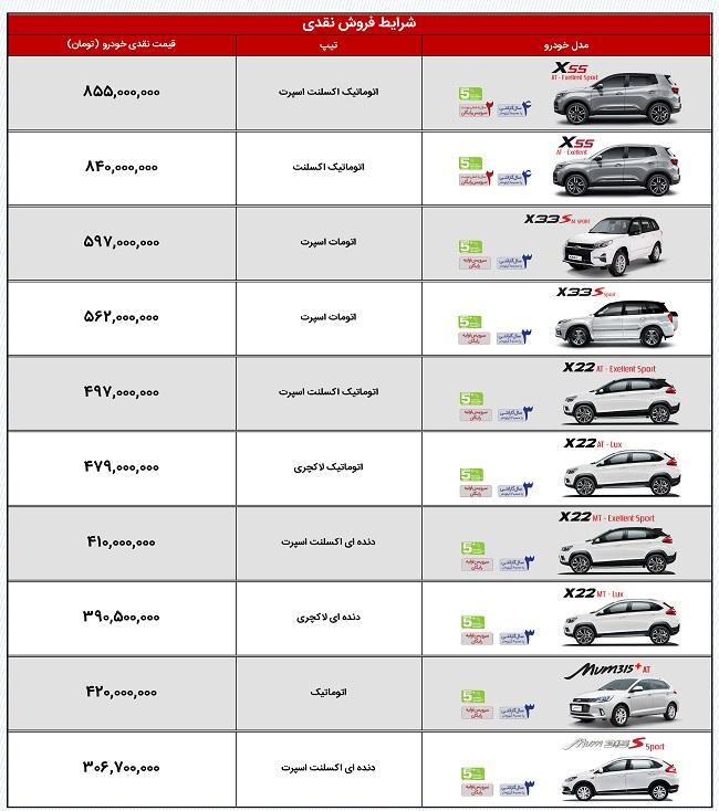 قیمت جدید محصولات ام وی ام در ایران اعلام شد - آبان 99