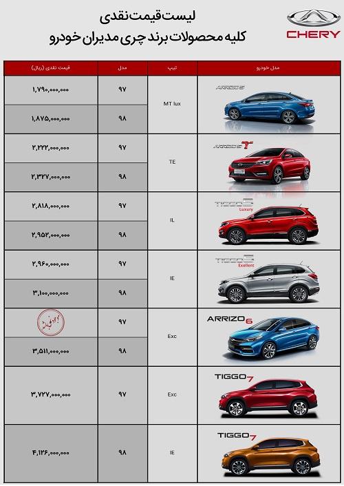 شرکت مدیران خودرو فروش نقدی محصولات چری