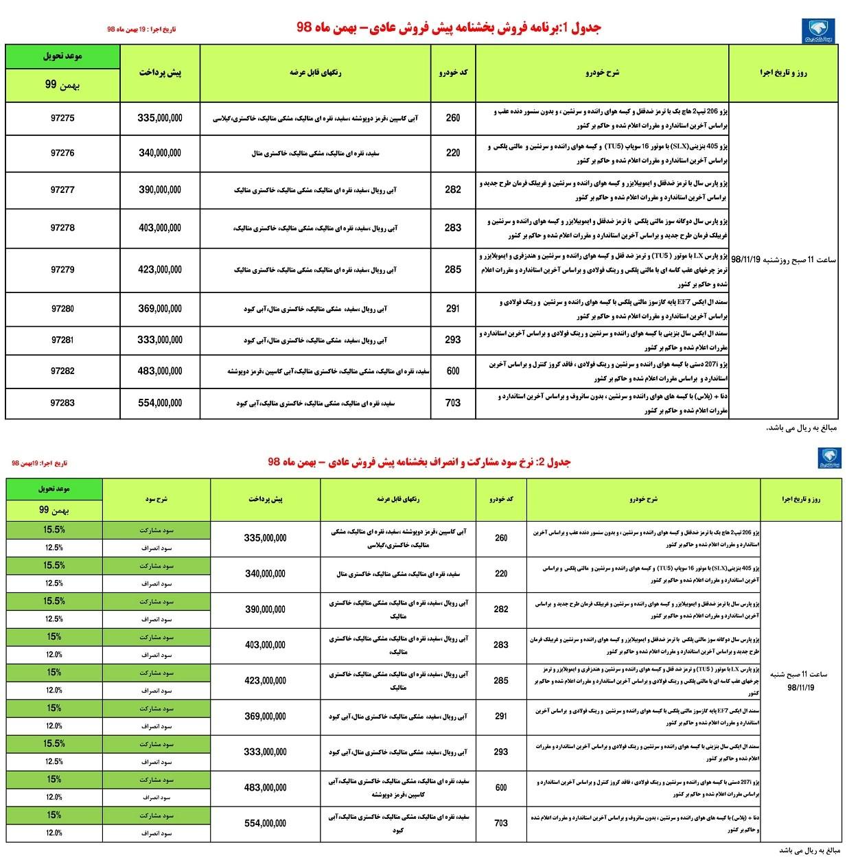 طرح پیش فروش عادی محصولات ایران خودرو 19 بهمن 98